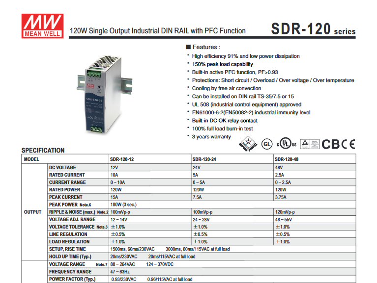 SDR-120-1.png