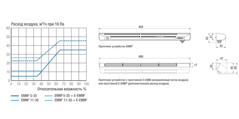 Гигрорегулируемое приточное устройство емм2_схема_emm2_.jpg